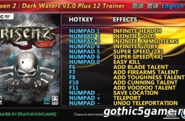 Чит коды Risen 2: Dark Waters