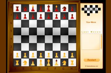 Рекомендации и правила успешной игры в шахматы